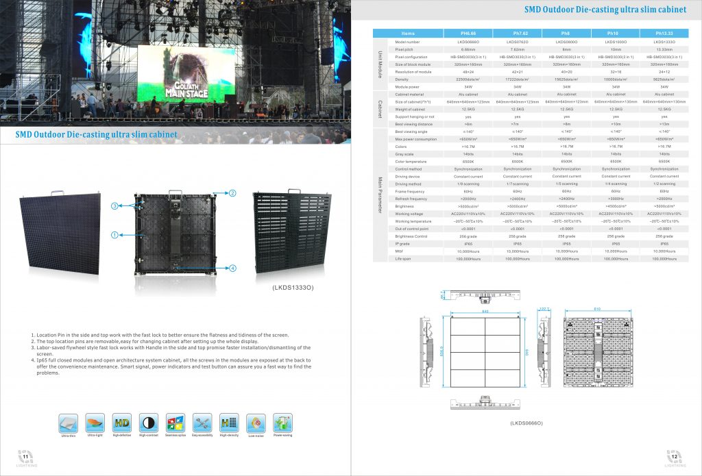 Professional Outdoor LED Video Panels